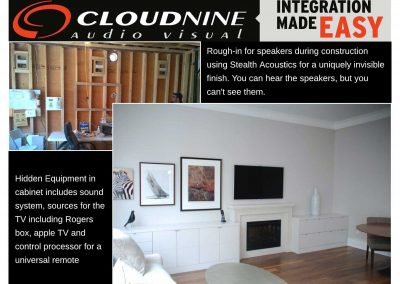cloud-9Invisible-speakers smart technology